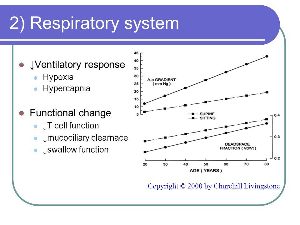 Community-acquired pneumonia Nosocomial pneumonia Prolonged mechanical ventilation Aspiration Inhalation Hematogenous spread