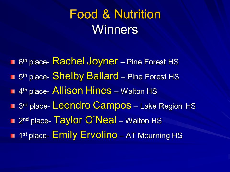 Food & Nutrition Winners 6 th place- Rachel Joyner – Pine Forest HS 5 th place- Shelby Ballard – Pine Forest HS 4 th place- Allison Hines – Walton HS