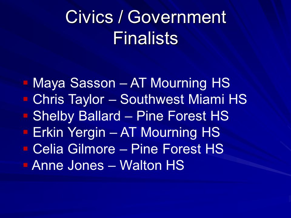 Sales Demonstration Finalists Andrea Gallego – AT Mourning HS Samantha McKee – Bartow HS Shelby Ballard – Pine Forest HS Chris Reyes – Southwest Miami HS Christopher Abanto – Southwest Miami HS