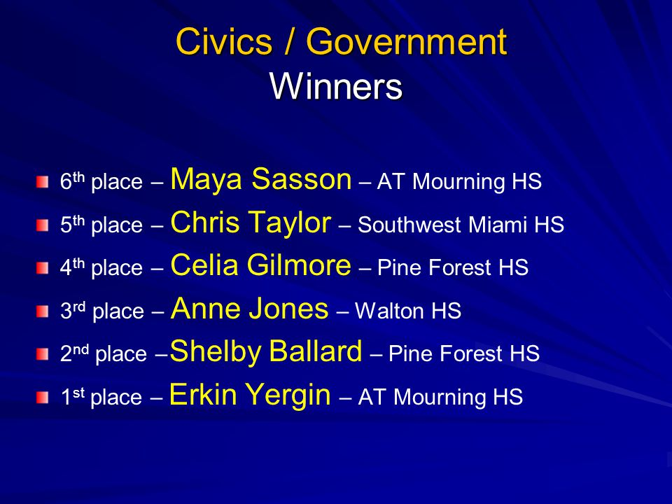Sales Demonstration Winners 5 th place- Samantha McKee – Bartow HS 4 th place- Andrea Gallego – AT Mourning HS 3 rd place- Christopher Abanto – Southwest Miami HS 2 nd place- Chris Reyes – Southwest Miami HS 1 st place- Shelby Ballard – Pine Forest HS