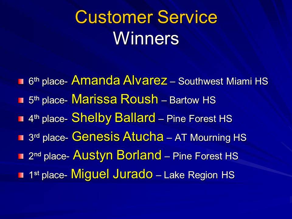 Customer Service Winners 6 th place- Amanda Alvarez – Southwest Miami HS 5 th place- Marissa Roush – Bartow HS 4 th place- Shelby Ballard – Pine Fores