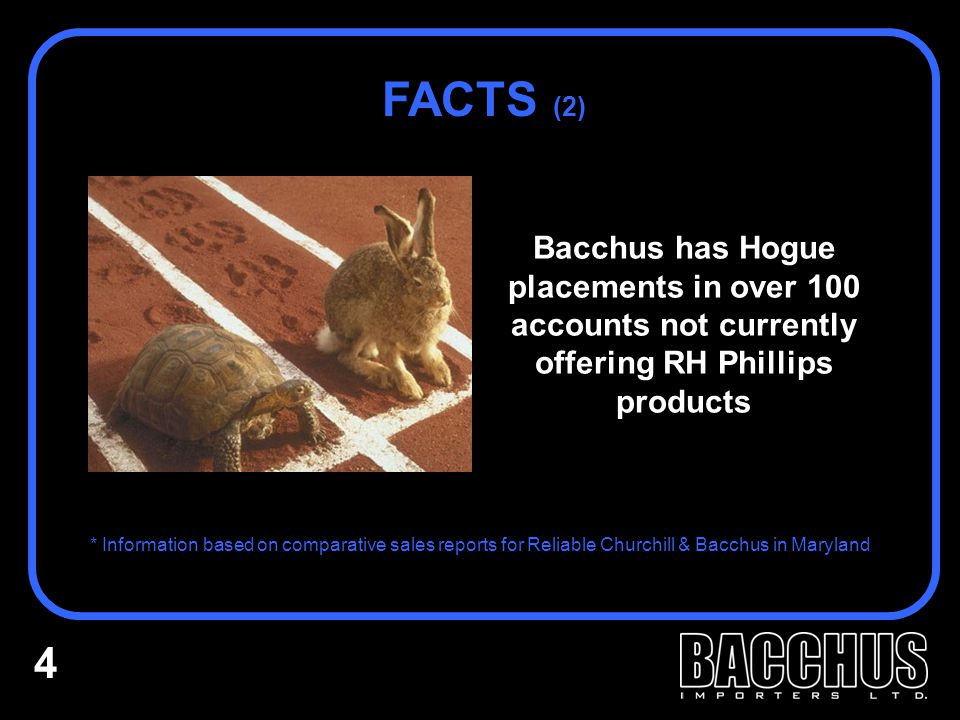 Bacchus has Hogue placements in over 100 accounts not currently offering RH Phillips products FACTS (2) * Information based on comparative sales repor