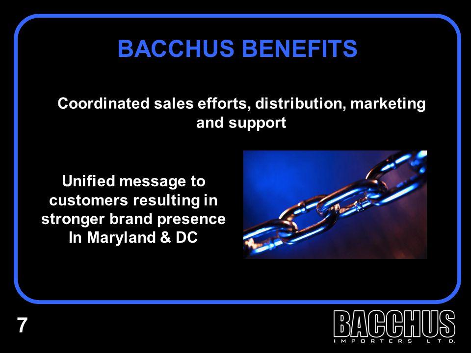 BACCHUS BENEFITS (2) Clicquot, Inc.$3.9M16% Empson$2.3M10% Vineyard Brands$2.1M10% Wilson Daniels$1.6M7% Marc de Grazia$1.1M5% Hogue$.53% Before RH Phillip-Hogue Consolidation 8