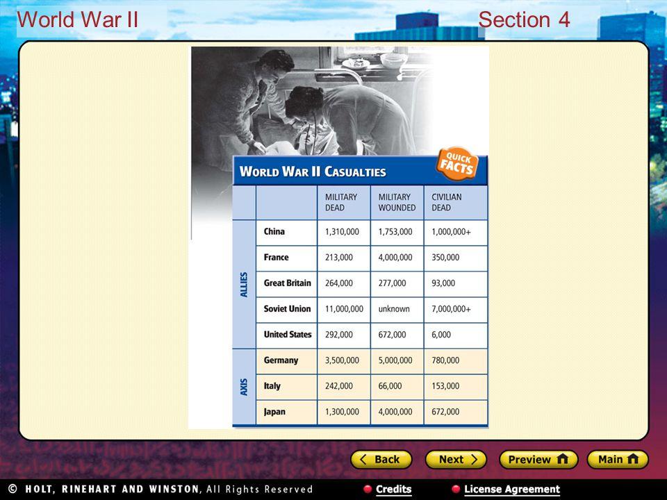 World War IISection 4