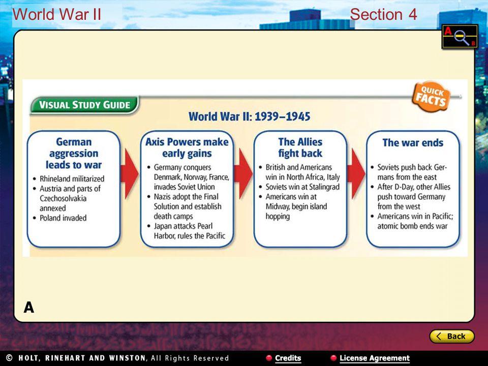 Section 4World War II