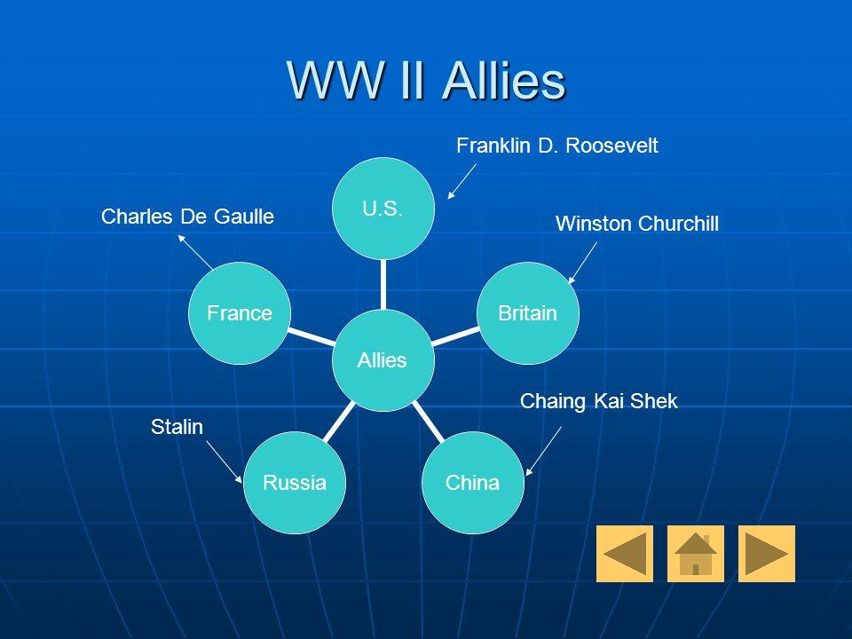 WW II Allies Allies U.S.BritainChinaRussiaFrance Franklin D.