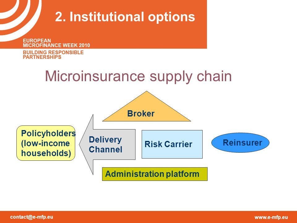 contact@e-mfp.eu www.e-mfp.eu Reinsurer Risk Carrier Policyholders (low-income households) Delivery Channel Administration platform Broker Microinsurance supply chain 2.