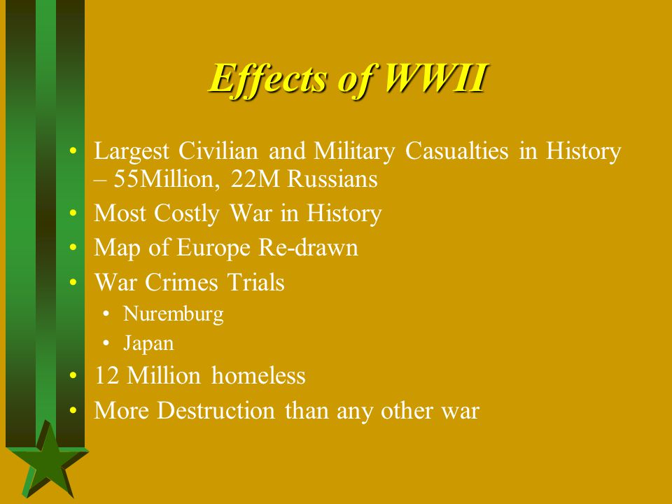 Effects of WWII Largest Civilian and Military Casualties in History – 55Million, 22M Russians Most Costly War in History Map of Europe Re-drawn War Cr