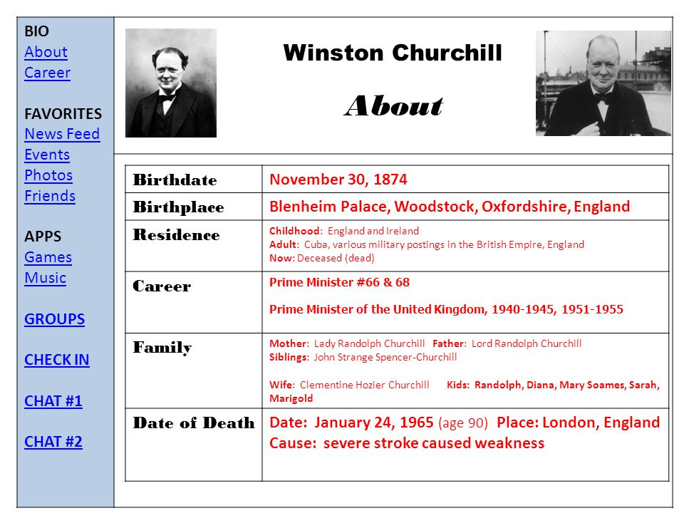 BIO About Career FAVORITES News Feed Events Photos Friends APPS Games Music GROUPS CHECK IN CHAT #1 CHAT #2 Winston Churchill About Birthdate November 30, 1874 Birthplace Blenheim Palace, Woodstock, Oxfordshire, England Residence Childhood: England and Ireland Adult: Cuba, various military postings in the British Empire, England Now: Deceased (dead) Career Prime Minister #66 & 68 Prime Minister of the United Kingdom, 1940-1945, 1951-1955 Family Mother: Lady Randolph Churchill Father: Lord Randolph Churchill Siblings: John Strange Spencer-Churchill Wife: Clementine Hozier Churchill Kids: Randolph, Diana, Mary Soames, Sarah, Marigold Date of Death Date: January 24, 1965 (age 90) Place: London, England Cause: severe stroke caused weakness