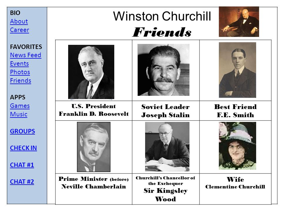 BIO About Career FAVORITES News Feed Events Photos Friends APPS Games Music GROUPS CHECK IN CHAT #1 CHAT #2 Winston Churchill Friends U.S.
