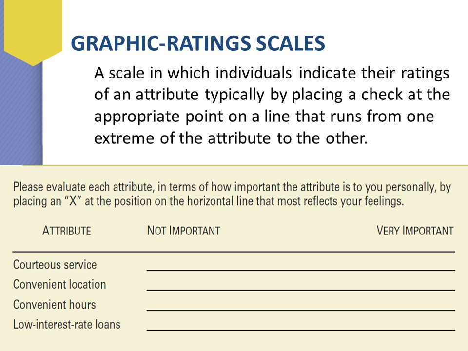 Brown, Suter, and Churchill Basic Marketing Research (8 th Edition) © 2014 CENGAGE Learning GRAPHIC-RATINGS SCALES A scale in which individuals indicate their ratings of an attribute typically by placing a check at the appropriate point on a line that runs from one extreme of the attribute to the other.