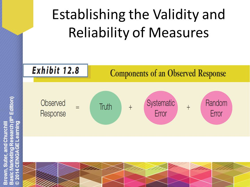 Brown, Suter, and Churchill Basic Marketing Research (8 th Edition) © 2014 CENGAGE Learning Establishing the Validity and Reliability of Measures