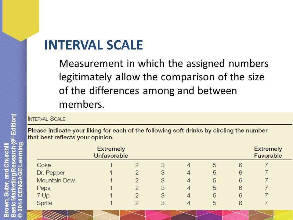 Brown, Suter, and Churchill Basic Marketing Research (8 th Edition) © 2014 CENGAGE Learning INTERVAL SCALE Measurement in which the assigned numbers legitimately allow the comparison of the size of the differences among and between members.