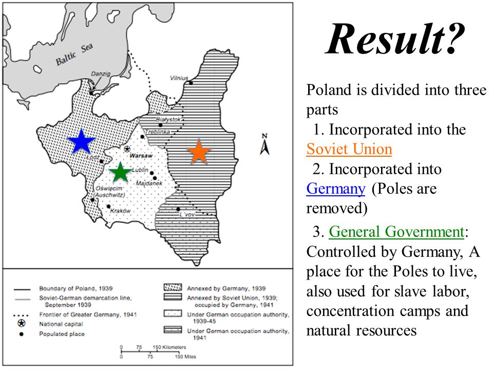 Result? Poland is divided into three parts 1. Incorporated into the Soviet Union 2. Incorporated into Germany (Poles are removed) 3. General Governmen