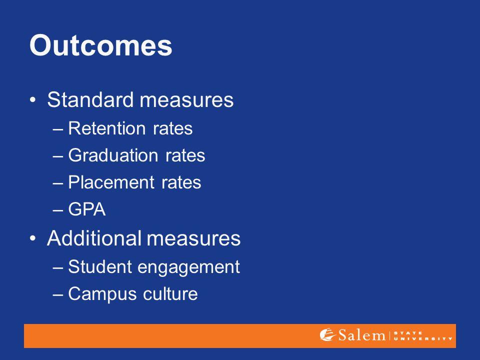 Outcomes Standard measures –Retention rates –Graduation rates –Placement rates –GPA Additional measures –Student engagement –Campus culture