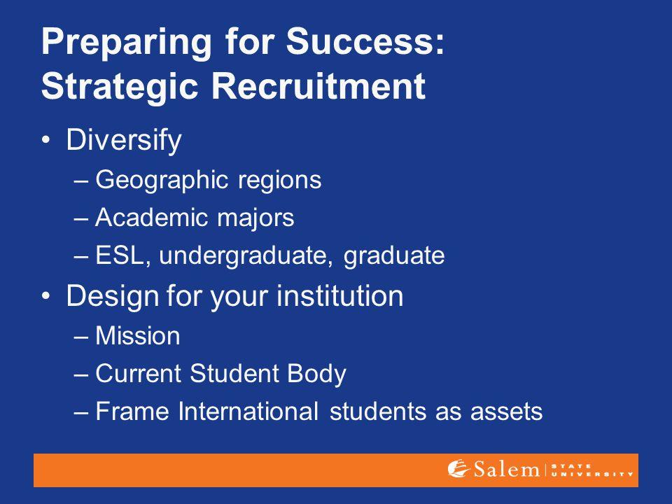 Preparing for Success: Strategic Recruitment Diversify –Geographic regions –Academic majors –ESL, undergraduate, graduate Design for your institution