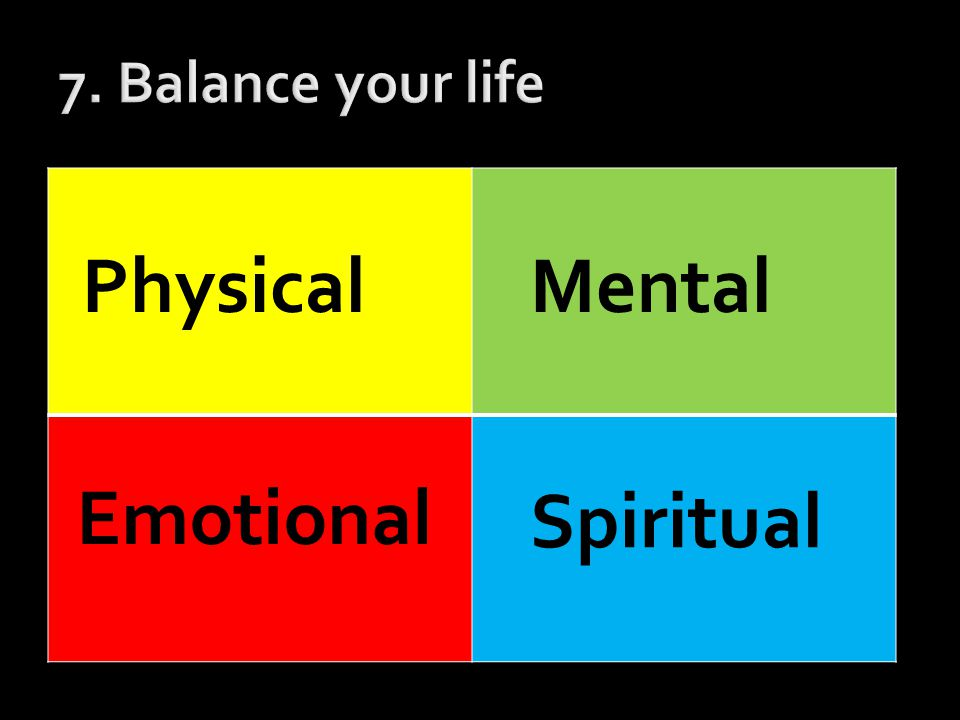 PhysicalMental Emotional Spiritual