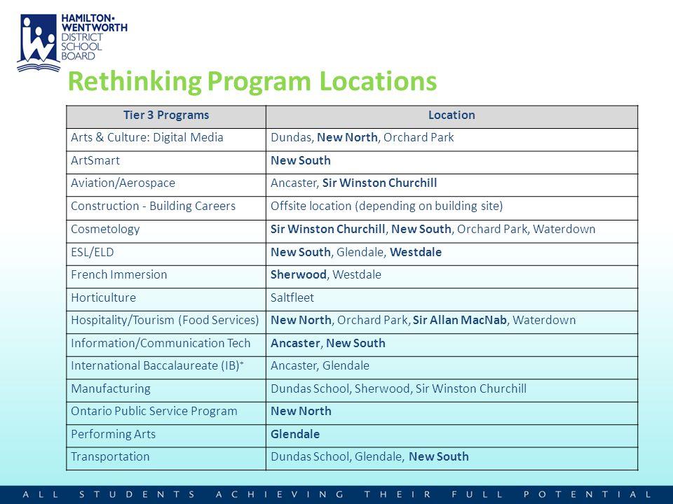 Rethinking Program Locations Tier 3 ProgramsLocation Arts & Culture: Digital MediaDundas, New North, Orchard Park ArtSmartNew South Aviation/Aerospace