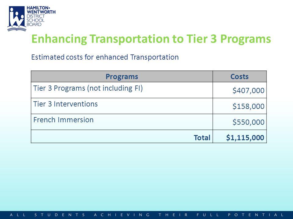 Enhancing Transportation to Tier 3 Programs Estimated costs for enhanced Transportation ProgramsCosts Tier 3 Programs (not including FI) $407,000 Tier