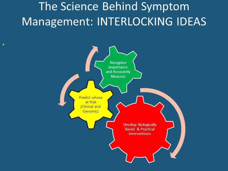 The Science Behind Symptom Management: INTERLOCKING IDEAS Develop Biologically Based & Practical Interventions Predict whose at Risk (Clinical and Genomic) Recognize importance and Accurately Measure