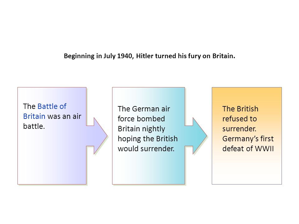 Beginning in July 1940, Hitler turned his fury on Britain.