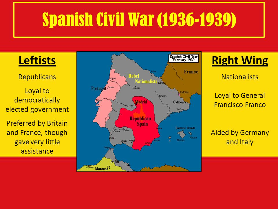 Spanish Civil War (1936-1939) Leftists Republicans Loyal to democratically elected government Preferred by Britain and France, though gave very little assistance Right Wing Nationalists Loyal to General Francisco Franco Aided by Germany and Italy