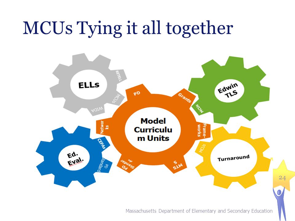 MCUs Tying it all together Massachusetts Department of Elementary and Secondary Education 24