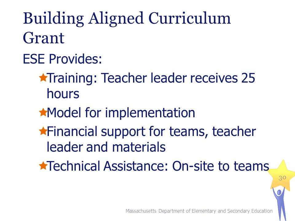 Building Aligned Curriculum Grant ESE Provides:  Training: Teacher leader receives 25 hours  Model for implementation  Financial support for teams, teacher leader and materials  Technical Assistance: On-site to teams Massachusetts Department of Elementary and Secondary Education 30