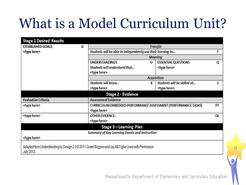 What is a Model Curriculum Unit? Massachusetts Department of Elementary and Secondary Education 8