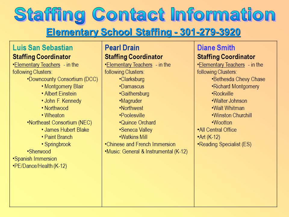 Secondary School Staffing - 301-279-3935 Jane Butler Staffing Coordinator Business Education ESOL (K-12) FACS Math Professional & Technical Education ROTC Science Rhonda Dedmond Staffing Coordinator Alternative Programs Computer Science English/Drama World Languages Media Specialist (K-12) Reading Teacher (MS) Social Studies TV Production Technology Education