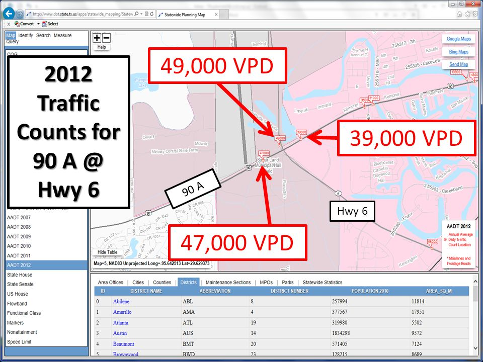 2012 Traffic Counts for 90 A @ Hwy 6 90 A Hwy 6 47,000 VPD 49,000 VPD 39,000 VPD