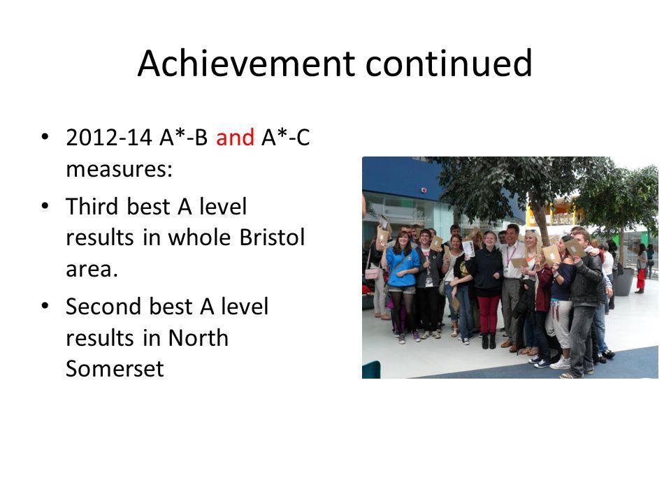 Post 16 Options 2 >4 GCSE @ C+ Level 3 courses – A level – BTEC – NVQ – Apprenticeship