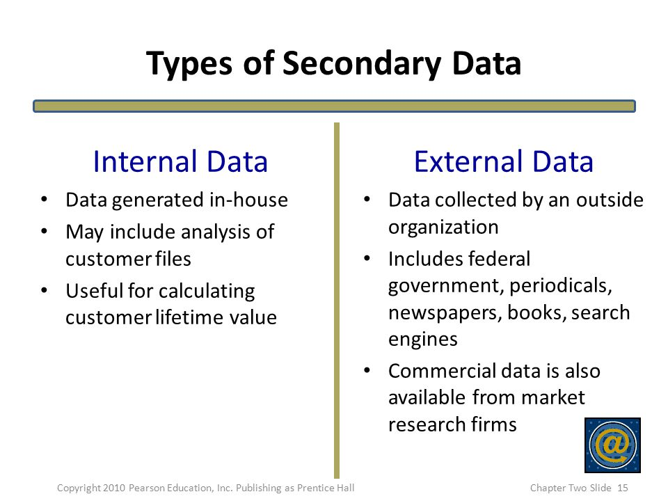 Types of Secondary Data Internal Data Data generated in-house May include analysis of customer files Useful for calculating customer lifetime value Ex