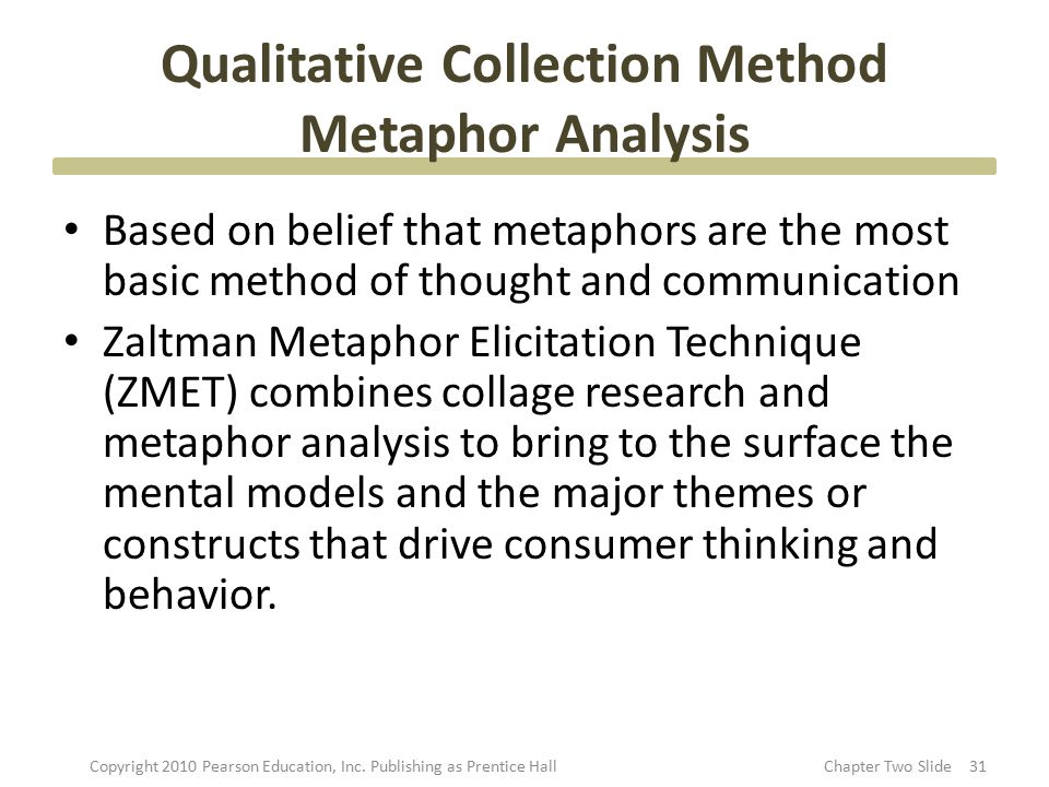 Qualitative Collection Method Metaphor Analysis Based on belief that metaphors are the most basic method of thought and communication Zaltman Metaphor