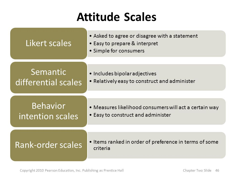 Attitude Scales 46Copyright 2010 Pearson Education, Inc. Publishing as Prentice Hall Asked to agree or disagree with a statement Easy to prepare & int