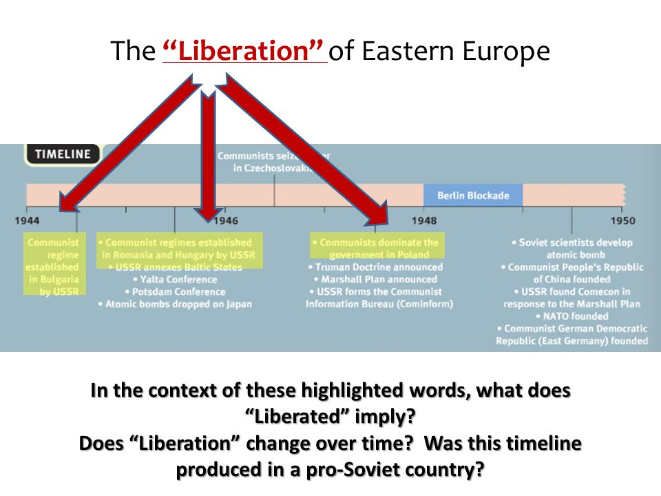 "The ""Liberation"" of Eastern Europe In the context of these highlighted words, what does ""Liberated"" imply? Does ""Liberation"" change over time? Was thi"