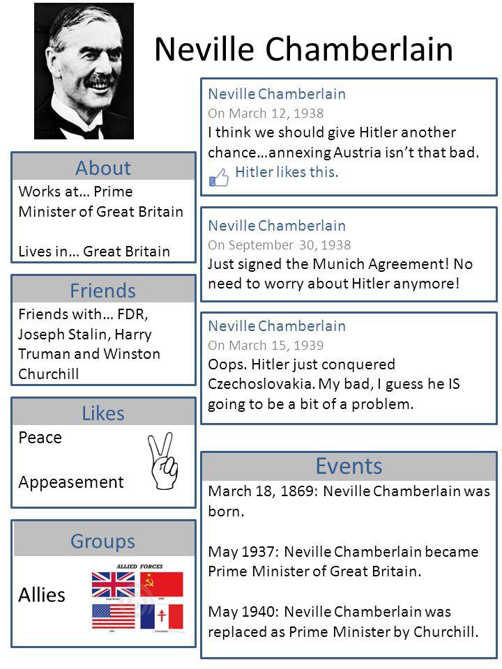 Neville Chamberlain Events March 18, 1869: Neville Chamberlain was born.