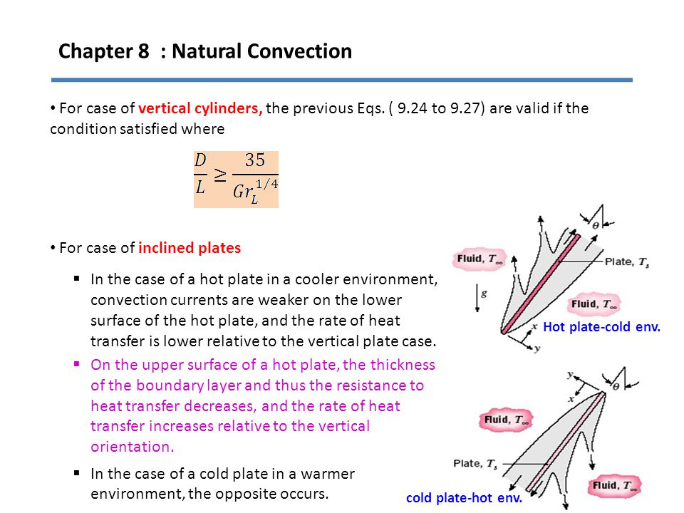 Chapter 8 : Natural Convection 11 For case of vertical cylinders, the previous Eqs. ( 9.24 to 9.27) are valid if the condition satisfied where For cas