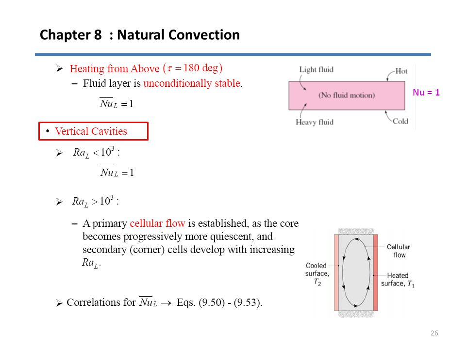 Chapter 8 : Natural Convection 26 Nu = 1