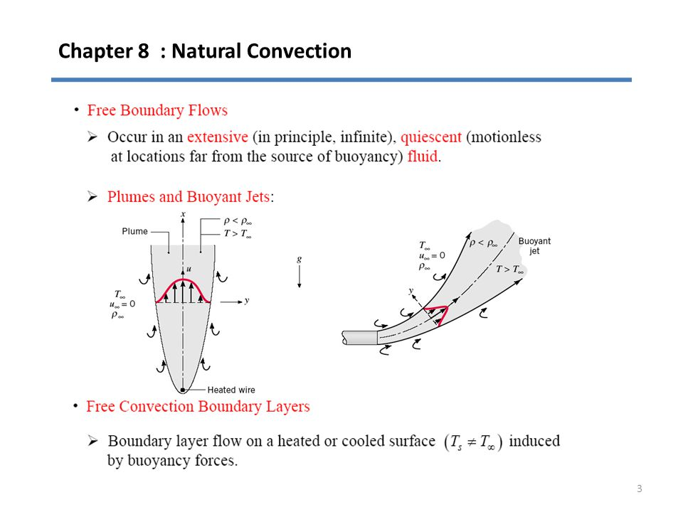 Chapter 8 : Natural Convection 3