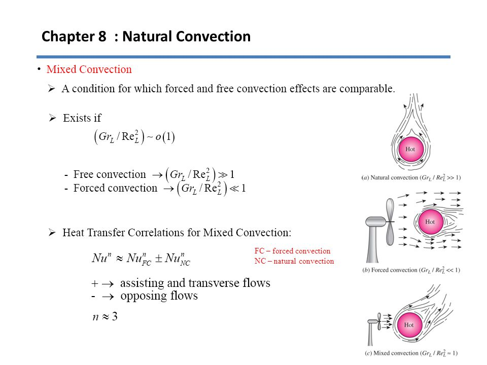 Chapter 8 : Natural Convection 30 FC – forced convection NC – natural convection