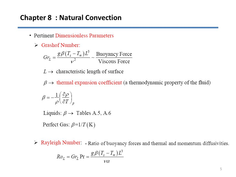 Chapter 8 : Natural Convection 5 - Ratio of buoyancy forces and thermal and momentum diffusivities.