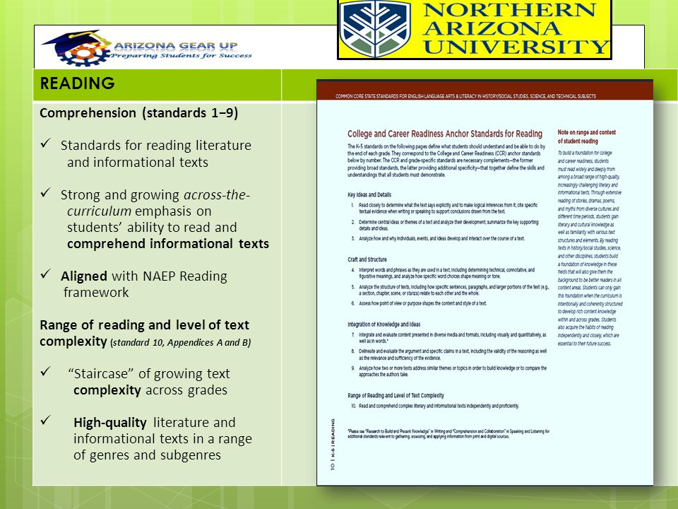 Reading READING Comprehension (standards 1−9) Standards for reading literature and informational texts Strong and growing across-the- curriculum emphasis on students' ability to read and comprehend informational texts Aligned with NAEP Reading framework Range of reading and level of text complexity (standard 10, Appendices A and B) Staircase of growing text complexity across grades High-quality literature and informational texts in a range of genres and subgenres