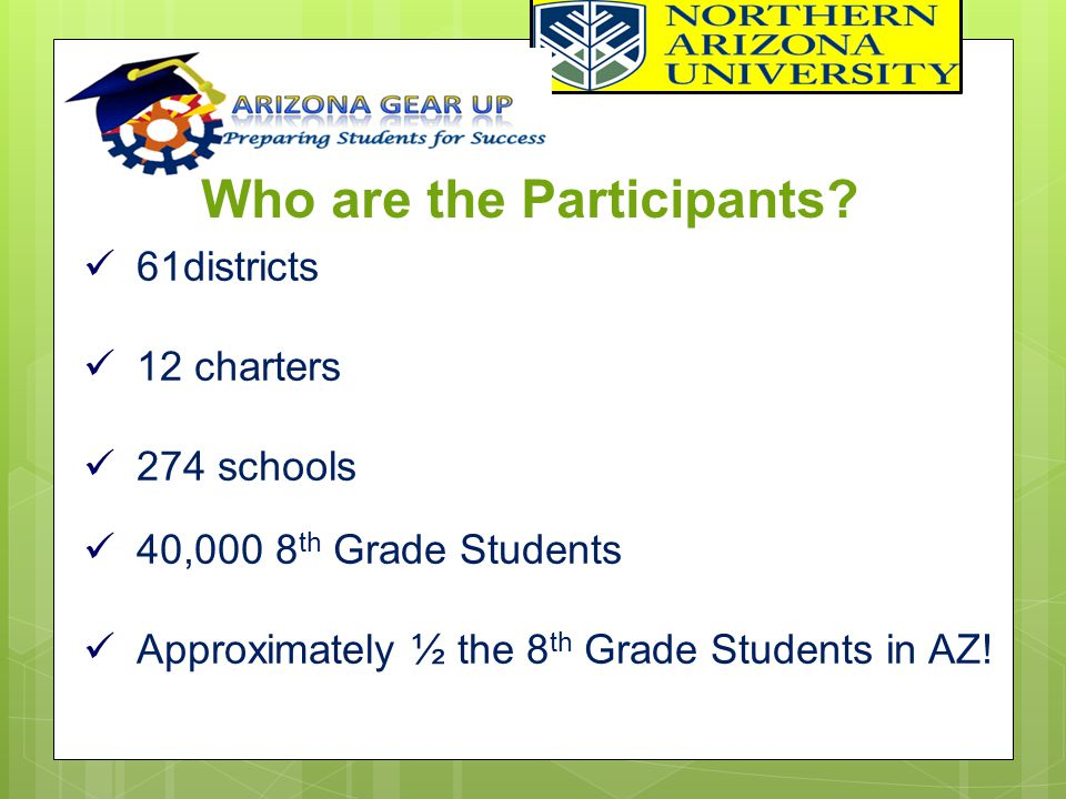 61districts 12 charters 274 schools 40,000 8 th Grade Students Approximately ½ the 8 th Grade Students in AZ! Who are the Participants?