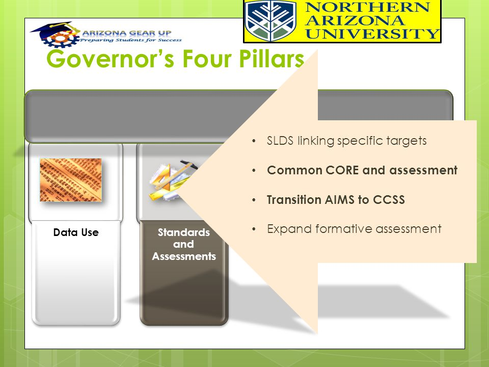 Governor's Four Pillars Standards and Assessments Data Use SLDS linking specific targets Common CORE and assessment Transition AIMS to CCSS Expand for