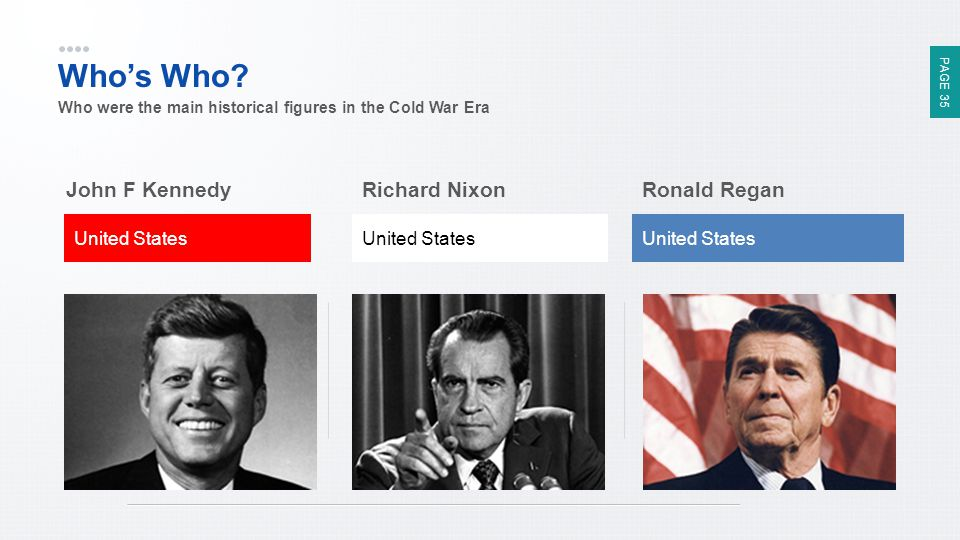 PAGE 35 Who's Who? Who were the main historical figures in the Cold War Era United States John F KennedyRichard NixonRonald Regan United States