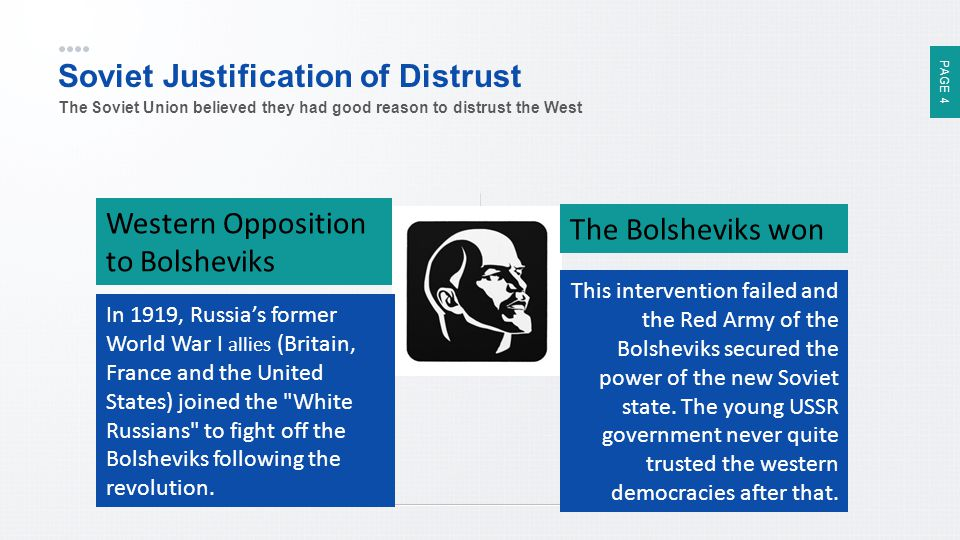 PAGE 4 Soviet Justification of Distrust The Soviet Union believed they had good reason to distrust the West Western Opposition to Bolsheviks In 1919,