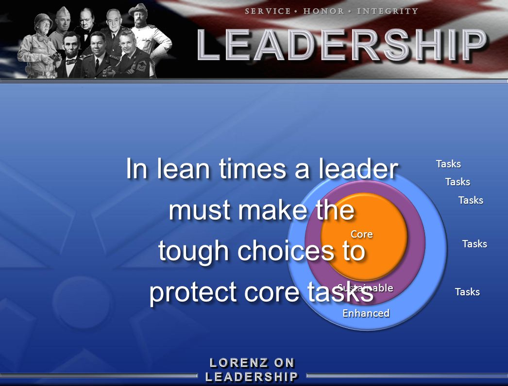 Enhanced In lean times a leader must make the tough choices to protect core tasks Sustainable CoreCore Tasks Tasks Tasks Tasks Tasks