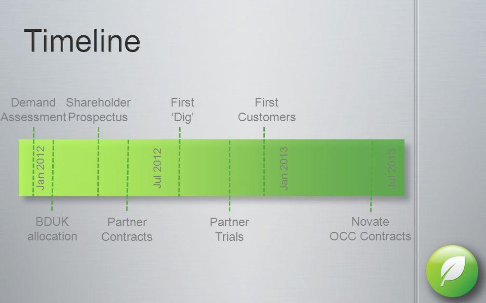 BDUK allocation Shareholder Prospectus First 'Dig' First Customers Novate OCC Contracts Jan 2012 Jul 2012 Jan 2013 Jul 2013 Partner Trials Partner Con