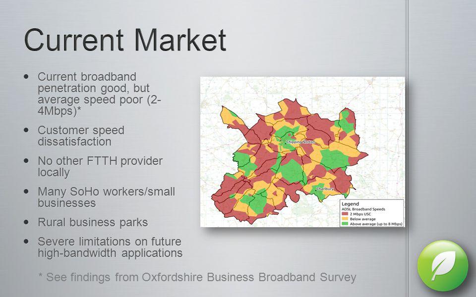 Current broadband penetration good, but average speed poor (2- 4Mbps)* Current broadband penetration good, but average speed poor (2- 4Mbps)* Customer